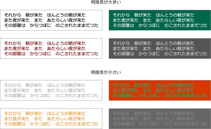 画像:背景と文字の明度差が大きい組み合わせと小さい組み合わせの例