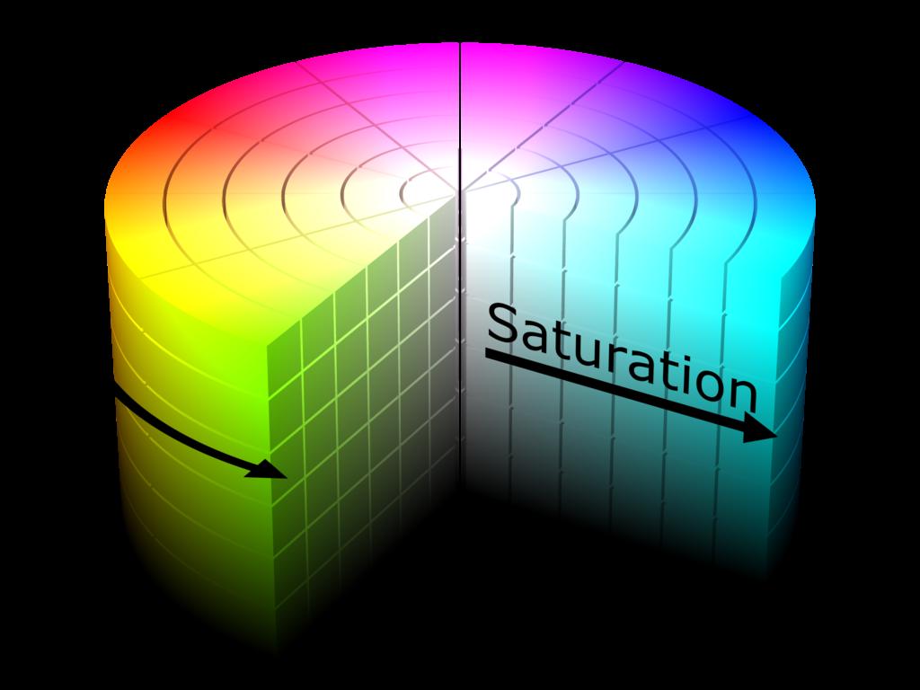 HSBカラーモデル | ウェブの色の表示とHSBカラーモデル | 基礎からわかるホームページの配色